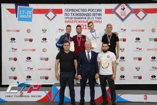 Первенство России-2019 Набережные Челны